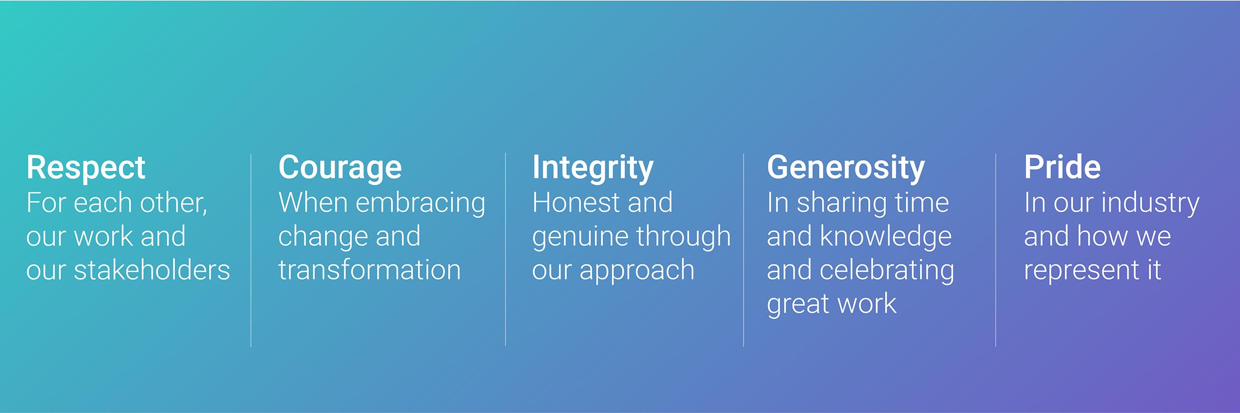techUK的价值观